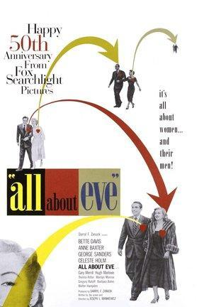 poster for All About Eve