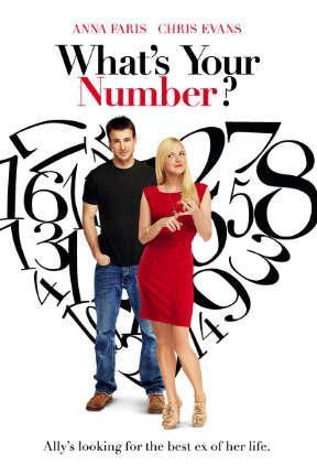 poster for What's Your Number?