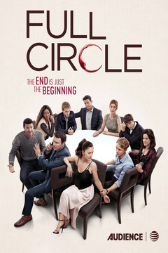 poster for Full Circle